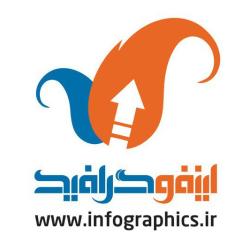 نخستین مرجع تخصصی اینفوگرافیک فارسی