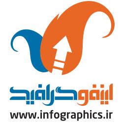 نخستین مرجع اینفوگرافیک فارسی