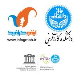 دانشکده کارآفرینی دانشگاه تهران با همکاری نخستین مرجع تخصصی اینفوگرافیک فارسی
